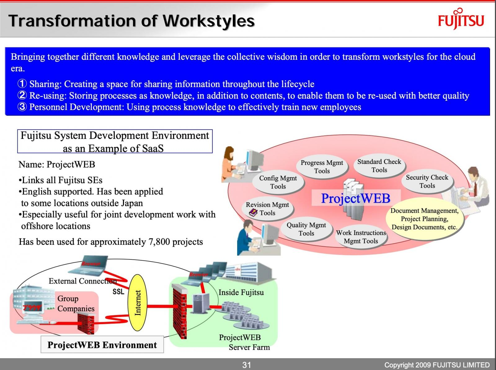 Cybersecurity, Fujitsu, Government, Supply-Chain Attack, Vulnerability, Security, InfoSec, Computer Security,fujitsu hack, fujitsu hacked, fujitsu data breach, fujitsu data leak, projectweb hacked, projectweb , projectweb fujitsu, fujitsu cyberattack,  Japanese Ministry of Foreign Affairs suffered a data breach, Computer Security, computers, cyber news, cyber security news, cyber security news today, cyber security updates, cyber updates, cyberattack, cyberattacks, cybersafe news, cybersecurity, data breach, data stealing malware, E-Commerce, fake malware, hacker news, hacking news, how to hack, information security, InfoSec, infosec news, linux, Mac, Malware, malware removal, network security, online security, personal data exposed, phishing attack, ransomware, ransomware attack, ransomware gang, ransomware group, ransomware malware, ransomware news, RCE, Remote Access Trojan, Remote Code Execution, rootkit, Security, smartphone, software vulnerability, spyware, Supply Chain, support, system update app, system update malware app, tech, tech news, tech support, tech updates, technical support, trojan, virus, virus removal, Vulnerability, what is ransomware, fujitsu attack, fujitsu hack,